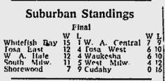 1966 BB Final